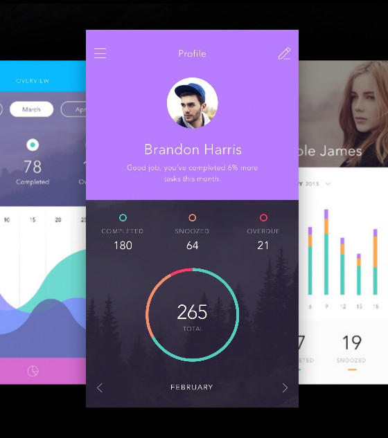 Do UI Kit by InVision