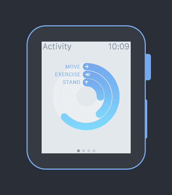 Apple Watch for Axure by Marc Oliver
